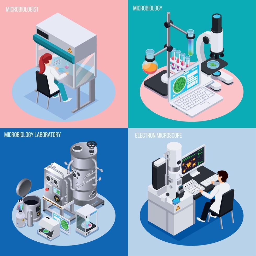 Microbiology Laboratory 2x2 Design Concept Vector Illustration