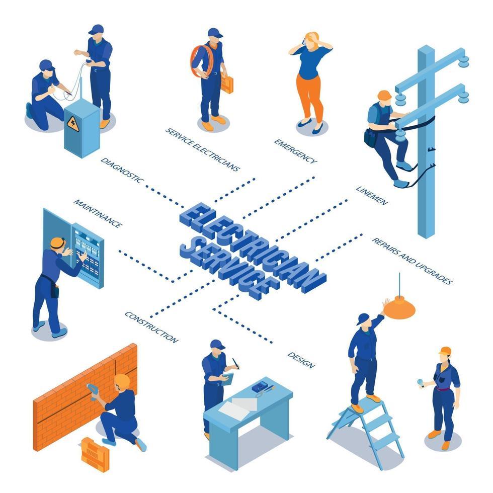 Electrician Service Isometric Flowchart Vector Illustration
