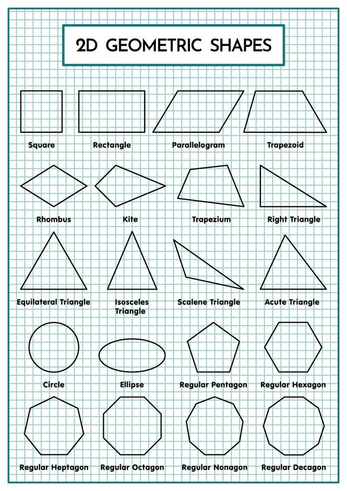 Two Dimensional Geometric Shape Table For Mathematic vector