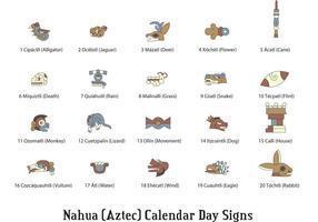 Panneaux de calendrier Nahua (aztèque)