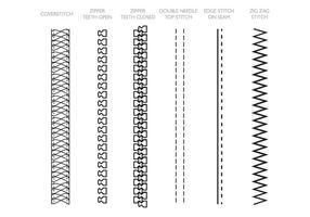 Cepillos libres del diseño de la manera: Cremalleras y costura