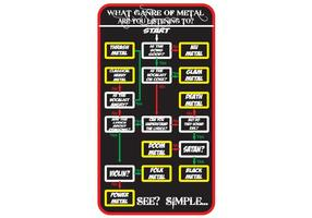 ¿Qué tipo de metal es usted camiseta vector