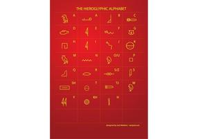Egyptisk Hieroglyphic Writing