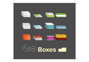 Box Vectors