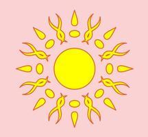 Felle zon
