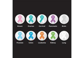 Vectores de la cinta del cáncer