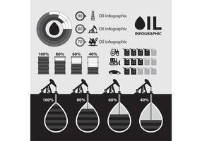 Vecteur d'infographie d'huile