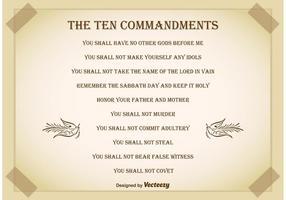 Tien Geboden Achtergrond