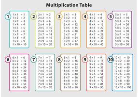 Vetores de tabela de matemática