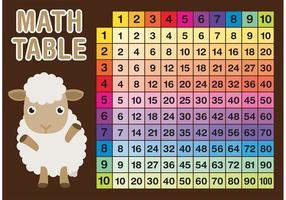 Vector de table mathématique 10x10 avec des moutons!