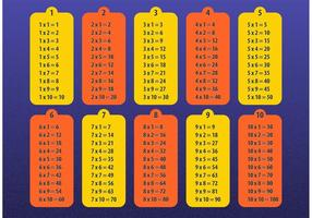 Mathe Tisch Vektoren