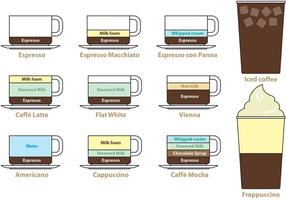 Vetores de receitas de café