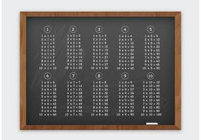 Free Vector Multiplication Table On Chalkboard