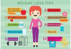 Vektor Gewichtsverlust Tipps
