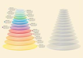 Discs-Diagramme