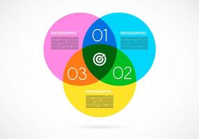 Gratis Vector Venn Diagram Infographic