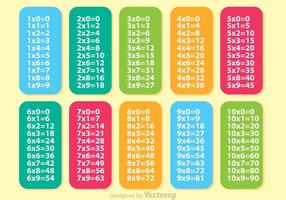 Colorful Multiplication Table Vectors