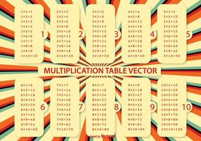 Vector de la tabla de multiplicación