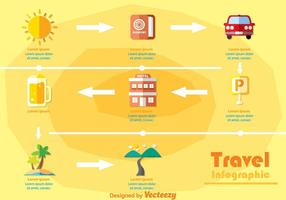 Vecteurs d'infographie de voyage
