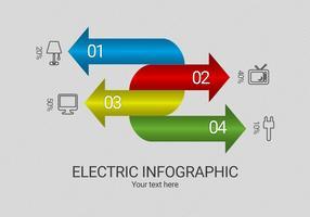 Gratis elektrisk infografisk vektor