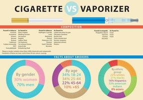 Sigaret & Vape Infographic