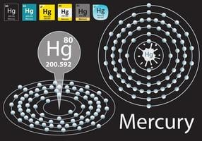 Mercury Atom Vektor-Grafik