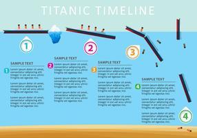 Chronologie Titanic vecteur