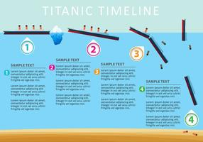 Vector titanic cronograma