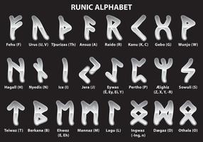 Alphabet Runic de prata