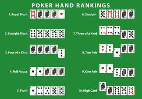 Poker Hand Rankings vector