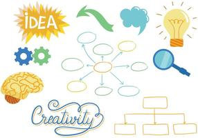 Gratis Mind Map Vectors