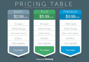 Pricing Table Vectors