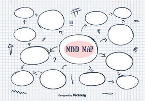 Hand Drawn Mind Map Vector