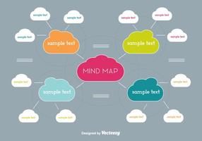 Gratis Färgrik Mind Map Vector