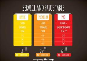 Eenvoudige Colorful Pricing Table Template Vector