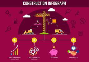 Free Vector Construction Elemente
