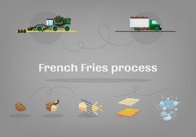 French Fries Process Vector Illustration