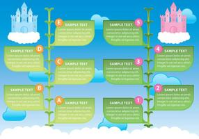 Beanstalk Infografik