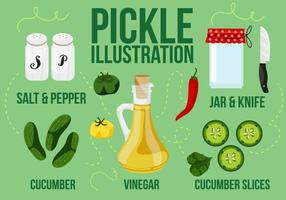 Kitchen Illustration with Pickle Vector Background