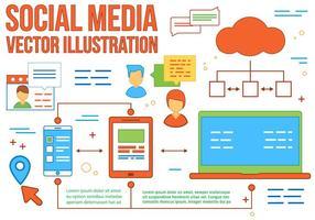 Kostenlose Social Media Vector