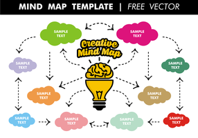 Mind Map Template Gratis Vector