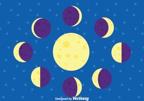 Moonfasvektor