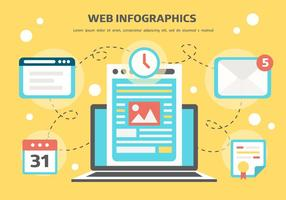 Free Web Vector Infographics