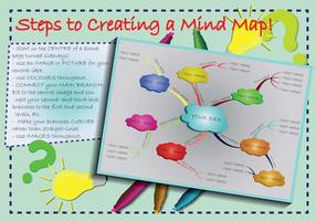 Gratis Mind Map Illustratie