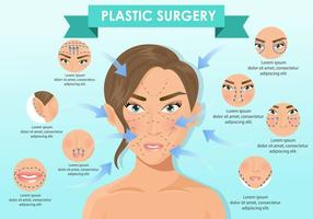 Cirugía plástica de la cara de la mujer