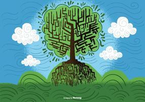 Vishetens träd