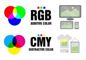 Toner vector set