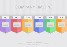 Milestone Company Fortschritte