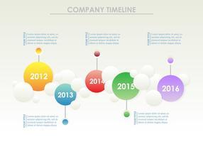 Progreso de la empresa Milestone