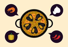 Vecteur Paella gratuit